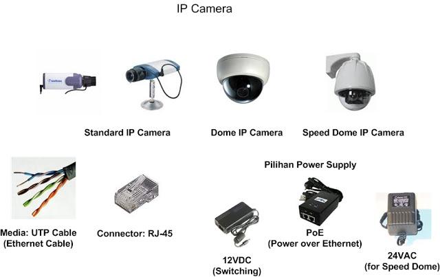 Kelebihan dan Kekurangan CCTV IP Camera