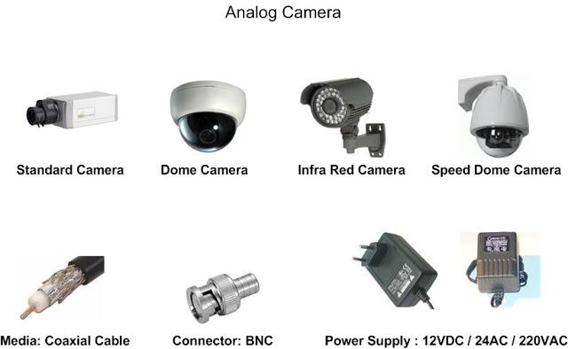 Kelebihan dan Kekurangan CCTV Analog Camera