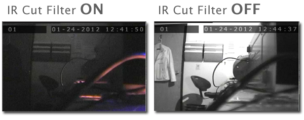 ICR (InfraRed Cutoff Removable)