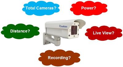 Pertimbangkan sebelum melakukan Instalasi IP Camera